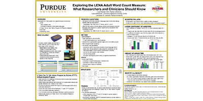 Exploring the LENA Adult Word Count Measure: What Researchers an